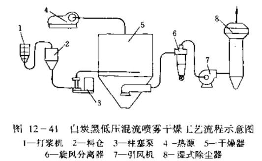 电路 电路图 电子 原理图 533_327